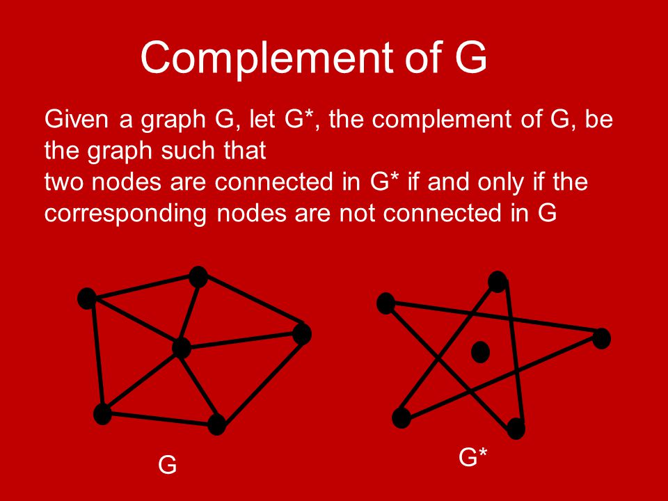 Complement of G Given a graph G, let G*, the complement of G, be the graph such that two nodes are connected in G* if and only if the corresponding no