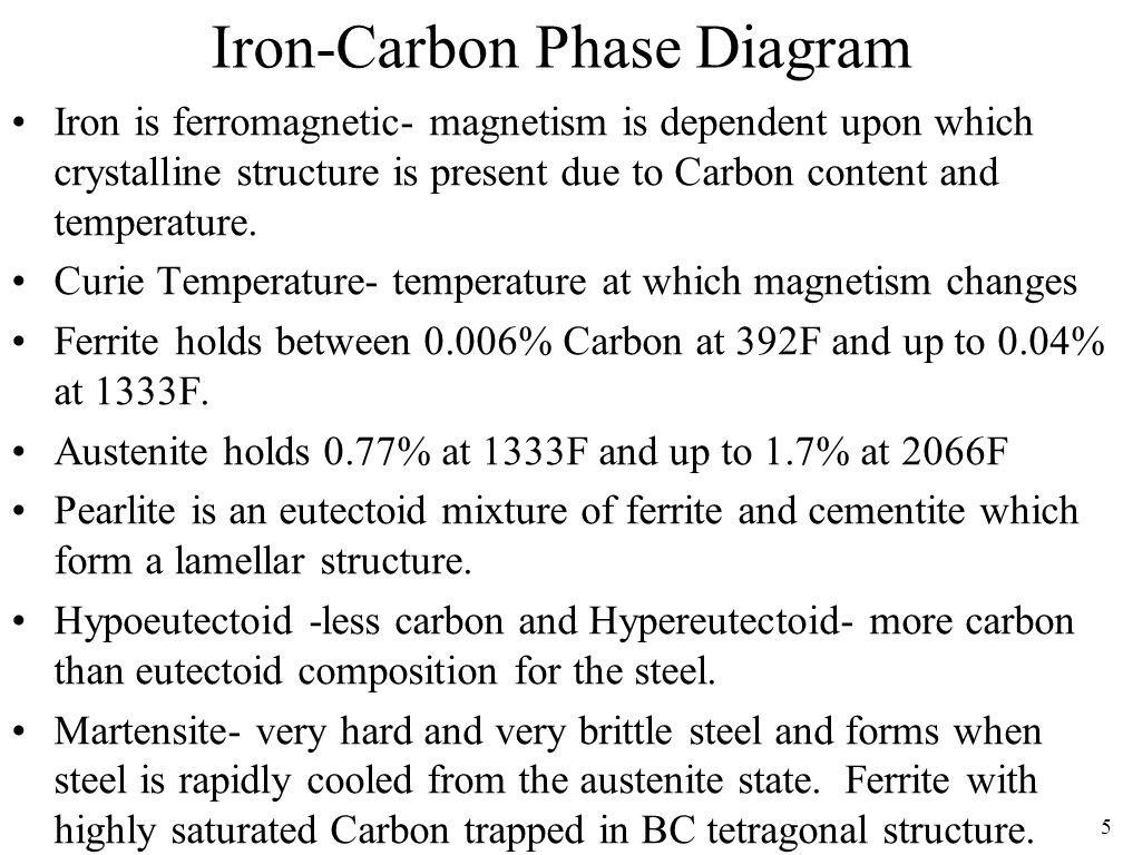 5 Iron-Carbon Phase Diagram Iron is ferromagnetic- magnetism is dependent upon which crystalline structure is present due to Carbon content and temperature.
