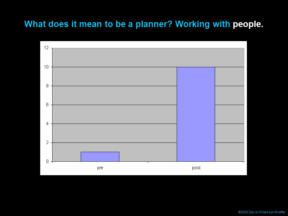 What does it mean to be a planner? Working with people.