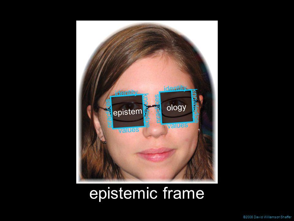©2006 David Williamson Shaffer ology identity practices knowledge values epistem identity practices knowledge values epistemic frame