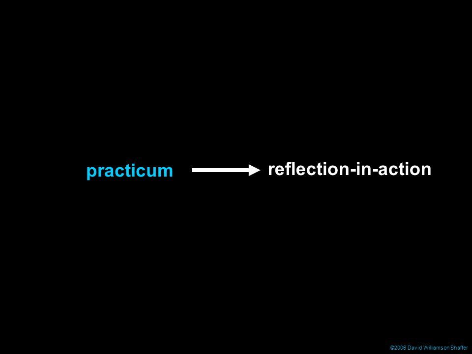 ©2006 David Williamson Shaffer practicum reflection-in-action