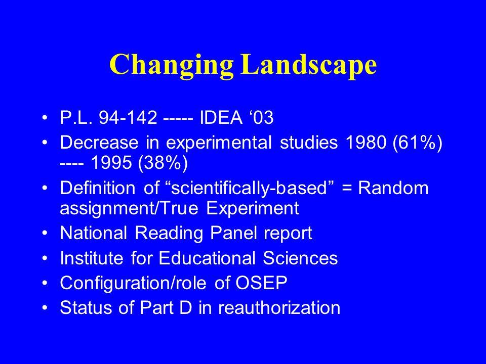 Changing Landscape P.L.