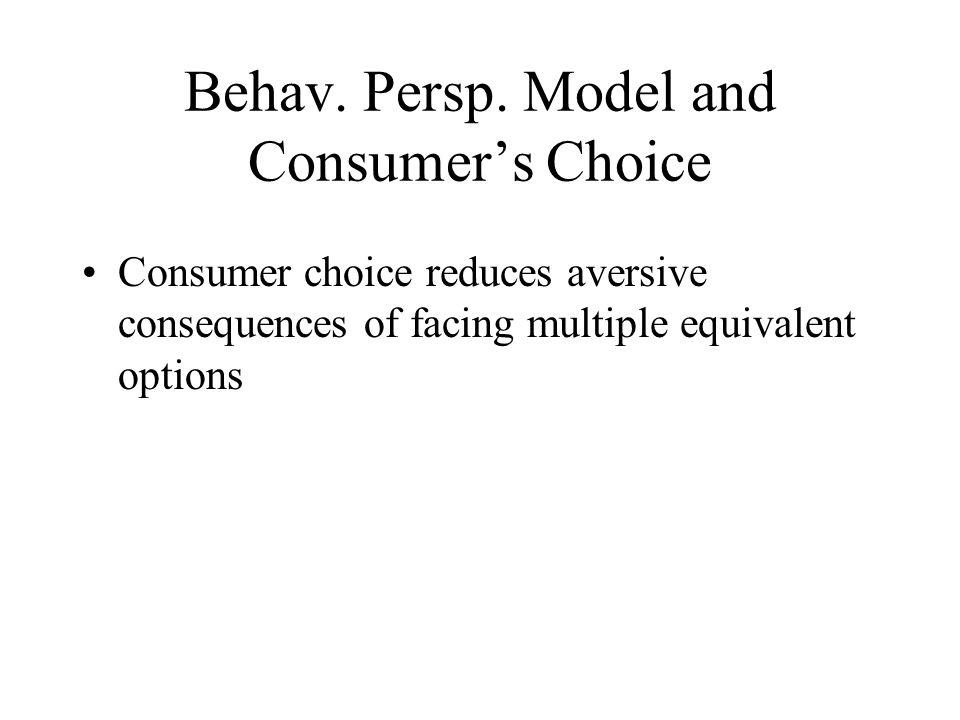 Behav. Persp.