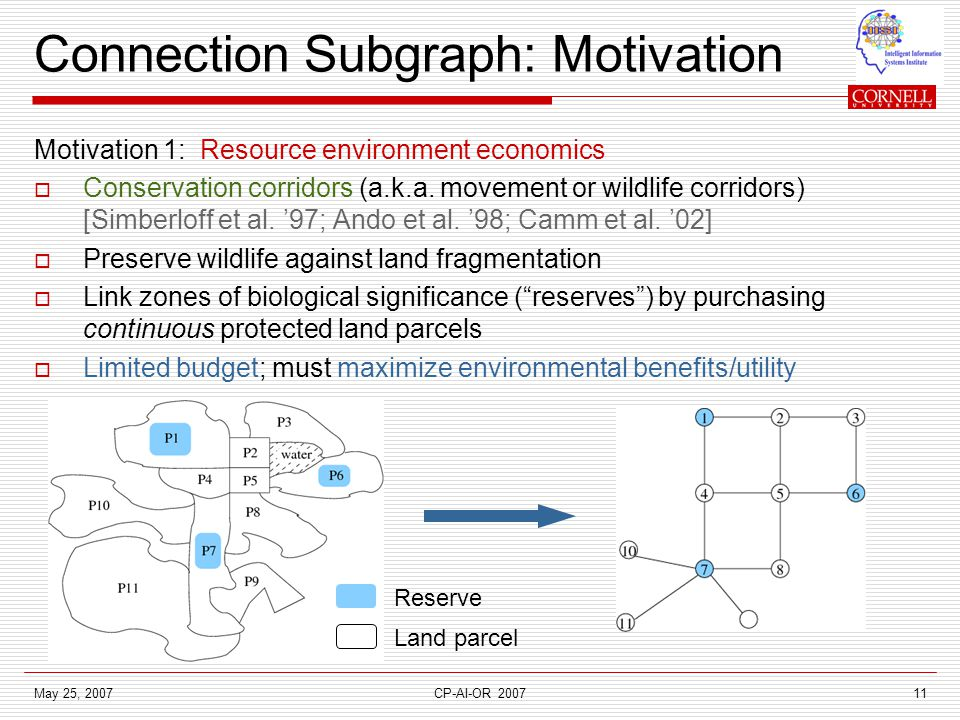 May 25, 2007CP-AI-OR 200711 Connection Subgraph: Motivation Motivation 1: Resource environment economics  Conservation corridors (a.k.a.