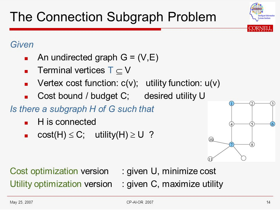 May 25, 2007CP-AI-OR 200714 The Connection Subgraph Problem Given An undirected graph G = (V,E) Terminal vertices T  V Vertex cost function: c(v); utility function: u(v) Cost bound / budget C; desired utility U Is there a subgraph H of G such that H is connected cost(H)  C; utility(H)  U .