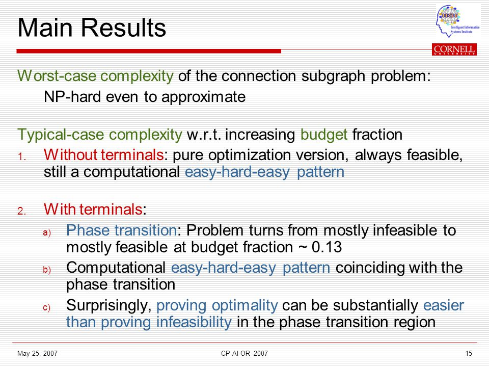 May 25, 2007CP-AI-OR 200715 Main Results Worst-case complexity of the connection subgraph problem: NP-hard even to approximate Typical-case complexity w.r.t.