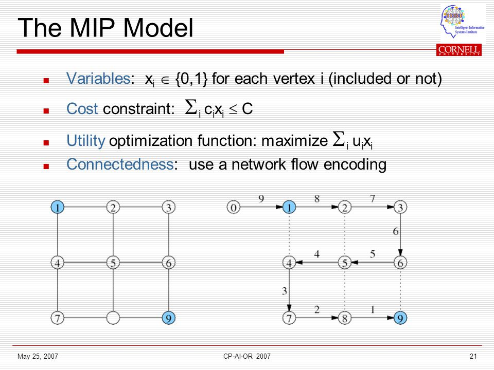 May 25, 2007CP-AI-OR 200721 The MIP Model Variables: x i  {0,1} for each vertex i (included or not) Cost constraint:  i c i x i  C Utility optimization function: maximize  i u i x i Connectedness: use a network flow encoding