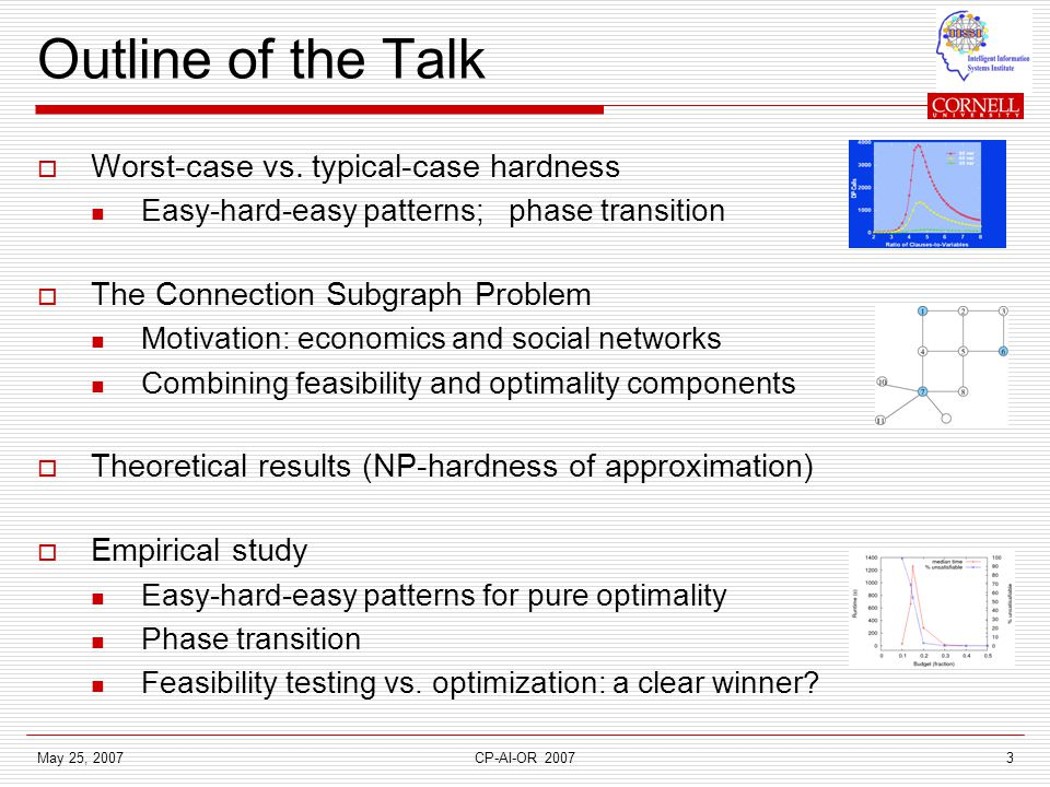 May 25, 2007CP-AI-OR 20074 Outline of the Talk  Worst-case vs.