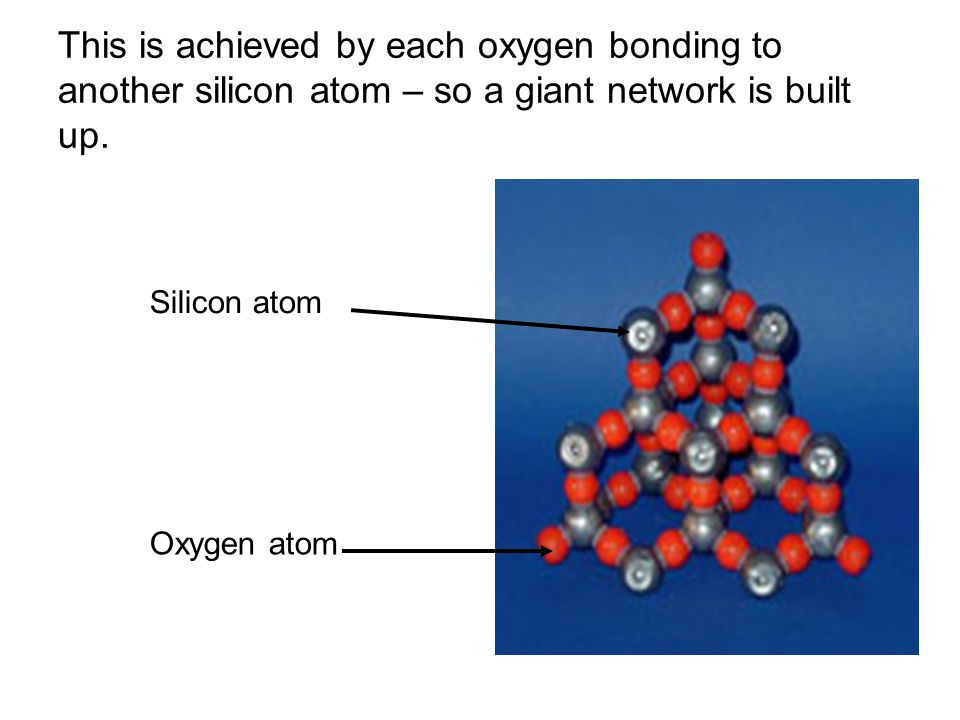 Covalent molecular structures Small discrete molecules Strong covalent bonds within molecules Weak intermolecular forces between molecules Many of these structures dissolve in organic solvents; some dissolve in water Typical examples – CO 2, H 2 O