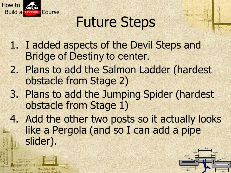 Future Steps 1.I added aspects of the Devil Steps and Bridge of Destiny to center.