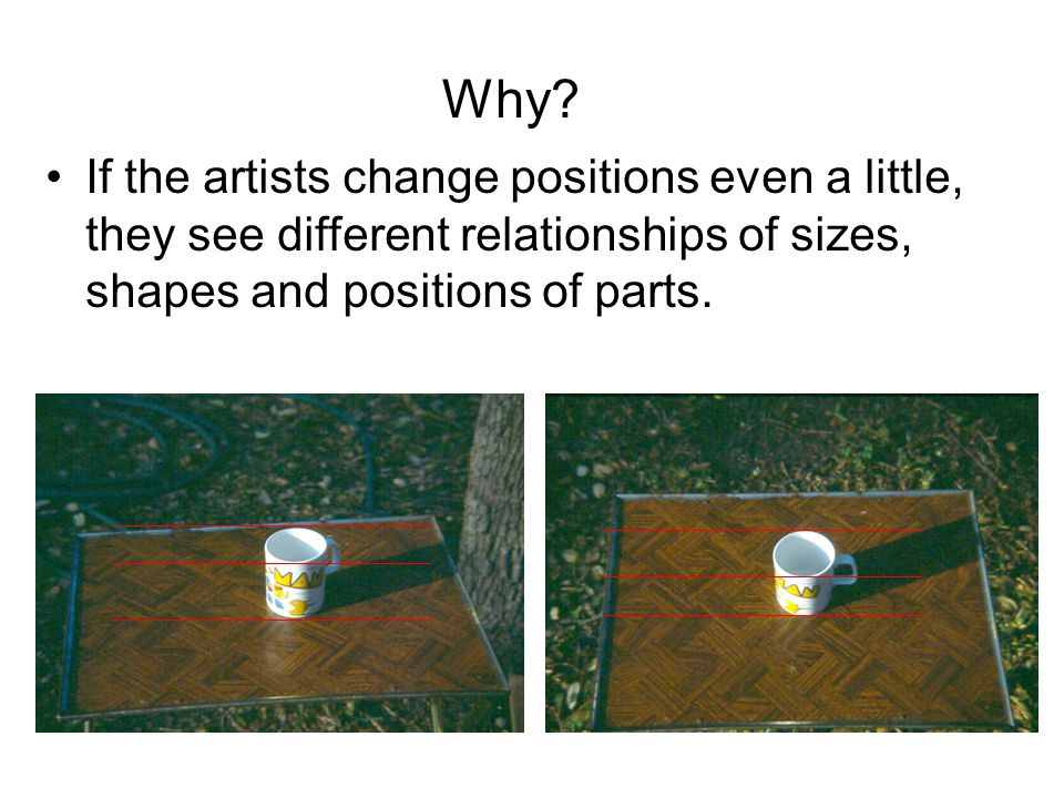 Why? If the artists change positions even a little, they see different relationships of sizes, shapes and positions of parts.
