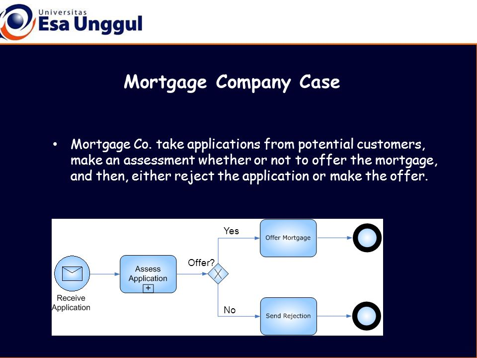 Mortgage Company Case Mortgage Co.