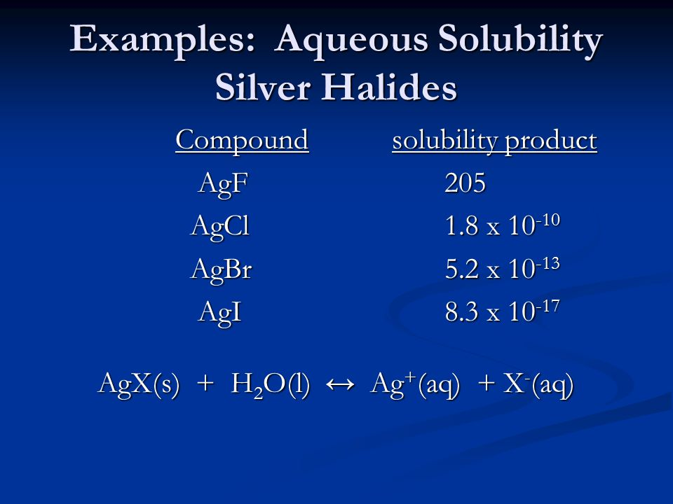 Examples: Aqueous Solubility Silver Halides Compound solubility product AgF205 AgF205 AgCl1.8 x 10 -10 AgCl1.8 x 10 -10 AgBr5.2 x 10 -13 AgBr5.2 x 10