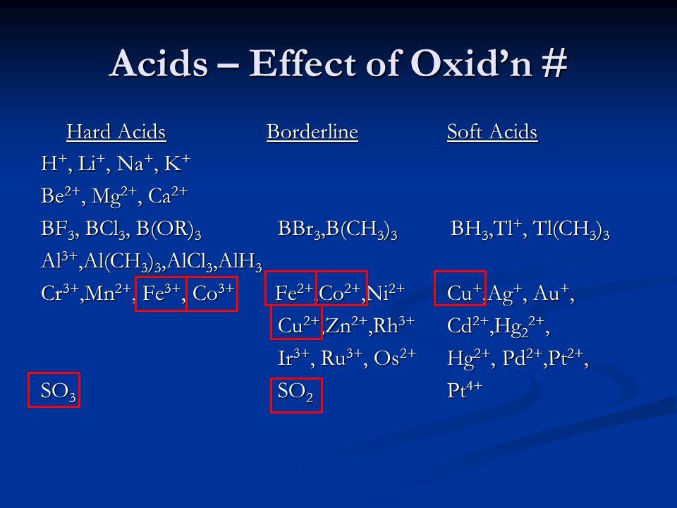 Acids – Effect of Oxid'n # Hard Acids Borderline Soft Acids H +, Li +, Na +, K + Be 2+, Mg 2+, Ca 2+ BF 3, BCl 3, B(OR) 3 BBr 3,B(CH 3 ) 3 BH 3,Tl +, Tl(CH 3 ) 3 Al 3+,Al(CH 3 ) 3,AlCl 3,AlH 3 Cr 3+,Mn 2+, Fe 3+, Co 3+ Fe 2+,Co 2+,Ni 2+ Cu +,Ag +, Au +, Cu 2+,Zn 2+,Rh 3+ Cd 2+,Hg 2 2+, Cu 2+,Zn 2+,Rh 3+ Cd 2+,Hg 2 2+, Ir 3+, Ru 3+, Os 2+ Hg 2+, Pd 2+,Pt 2+, Ir 3+, Ru 3+, Os 2+ Hg 2+, Pd 2+,Pt 2+, SO 3 SO 2 Pt 4+
