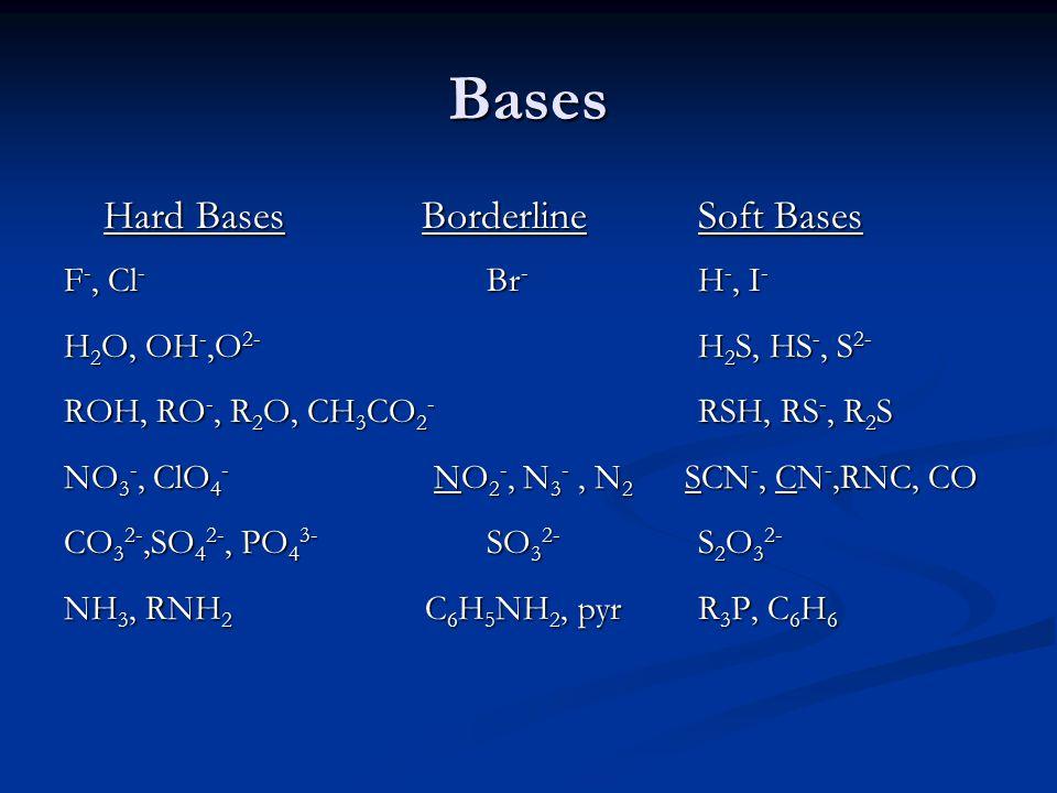 Bases Hard Bases Borderline Soft Bases F -, Cl - Br - H -, I - H 2 O, OH -,O 2- H 2 S, HS -, S 2- ROH, RO -, R 2 O, CH 3 CO 2 - RSH, RS -, R 2 S NO 3 -, ClO 4 - NO 2 -, N 3 -, N 2 SCN -, CN -,RNC, CO CO 3 2-,SO 4 2-, PO 4 3- SO 3 2- S 2 O 3 2- NH 3, RNH 2 C 6 H 5 NH 2, pyrR 3 P, C 6 H 6