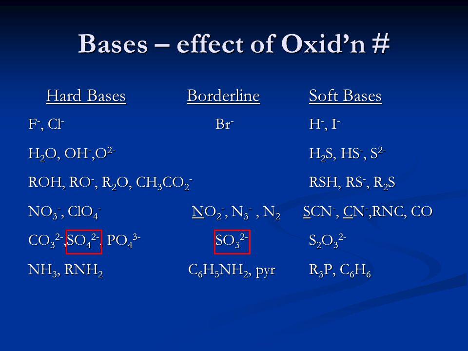 Bases – effect of Oxid'n # Hard Bases Borderline Soft Bases F -, Cl - Br - H -, I - H 2 O, OH -,O 2- H 2 S, HS -, S 2- ROH, RO -, R 2 O, CH 3 CO 2 - RSH, RS -, R 2 S NO 3 -, ClO 4 - NO 2 -, N 3 -, N 2 SCN -, CN -,RNC, CO CO 3 2-,SO 4 2-, PO 4 3- SO 3 2- S 2 O 3 2- NH 3, RNH 2 C 6 H 5 NH 2, pyrR 3 P, C 6 H 6