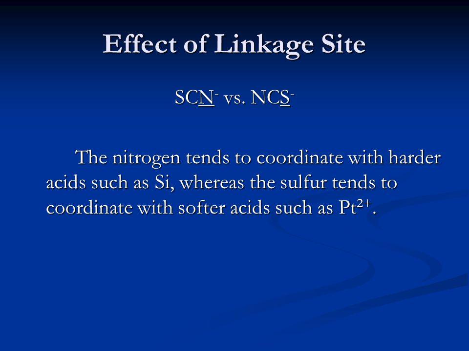 Effect of Linkage Site SCN - vs.