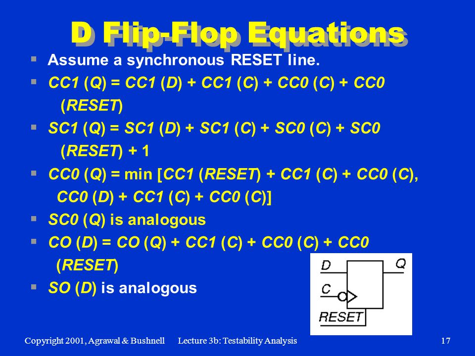 Copyright 2001, Agrawal & BushnellLecture 3b: Testability Analysis17 D Flip-Flop Equations  Assume a synchronous RESET line.