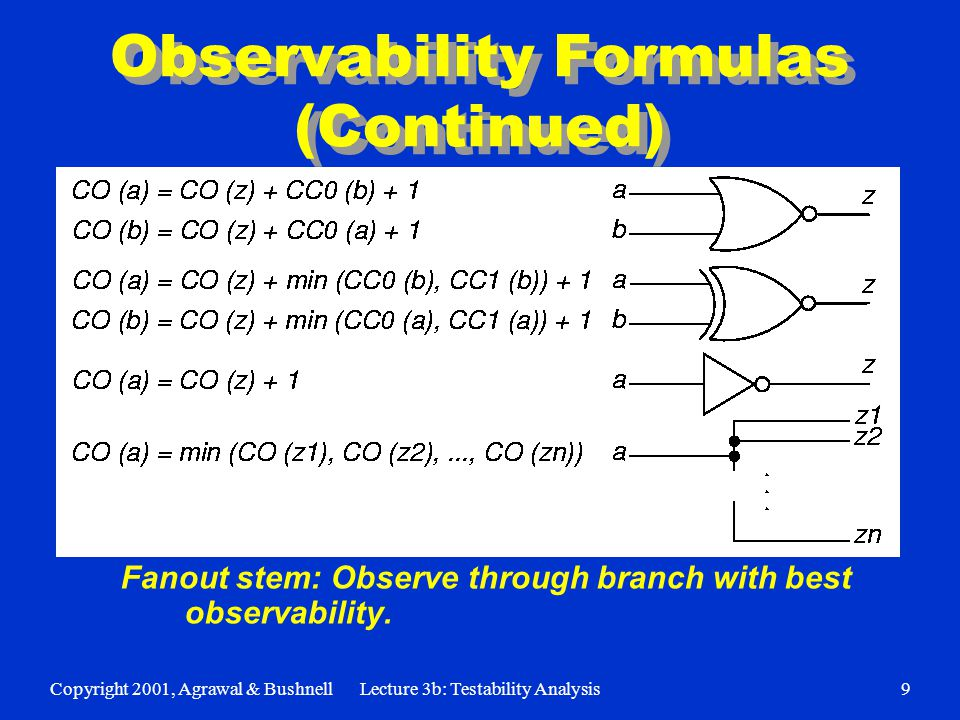 Copyright 2001, Agrawal & BushnellLecture 3b: Testability Analysis9 Observability Formulas (Continued) Fanout stem: Observe through branch with best observability.