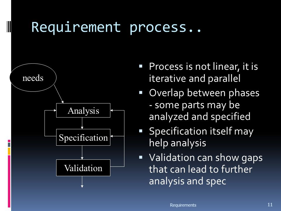 Requirement process..  Process is not linear, it is iterative and parallel  Overlap between phases - some parts may be analyzed and specified  Spec