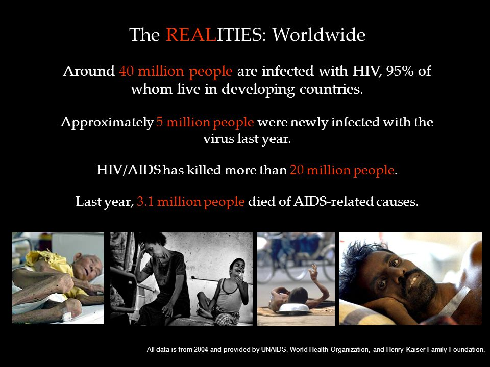 The REALITIES: Worldwide Around 40 million people are infected with HIV, 95% of whom live in developing countries.