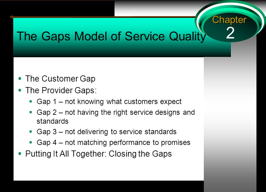 2 Chapter The Gaps Model of Service Quality  The Customer Gap  The Provider Gaps:  Gap 1 – not knowing what customers expect  Gap 2 – not having the right service designs and standards  Gap 3 – not delivering to service standards  Gap 4 – not matching performance to promises  Putting It All Together: Closing the Gaps