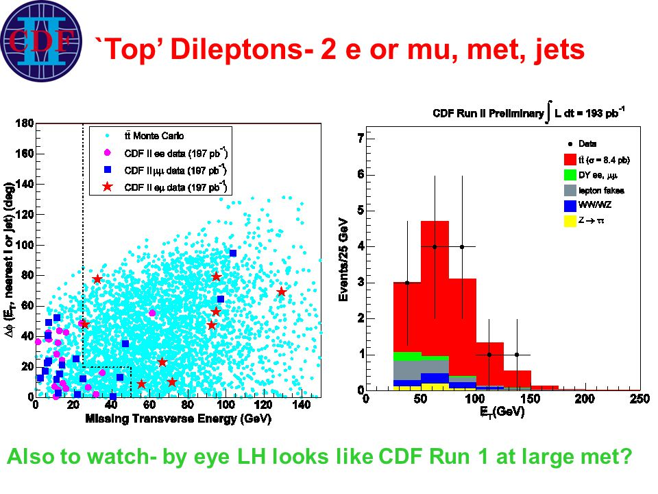 Also to watch- by eye LH looks like CDF Run 1 at large met