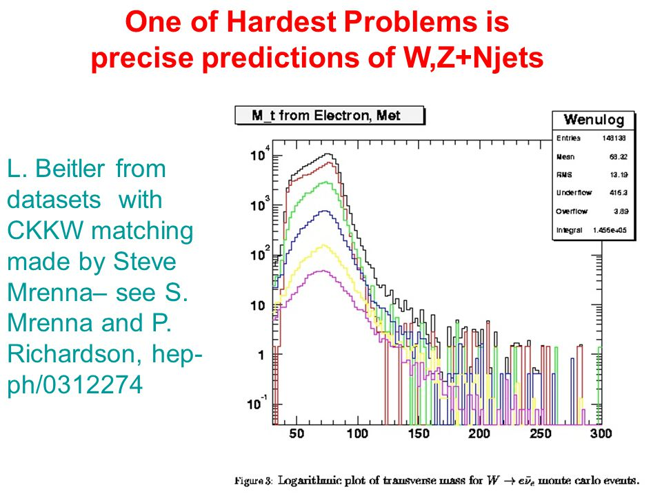One of Hardest Problems is precise predictions of W,Z+Njets L. Beitler from datasets with CKKW matching made by Steve Mrenna– see S. Mrenna and P. Ric
