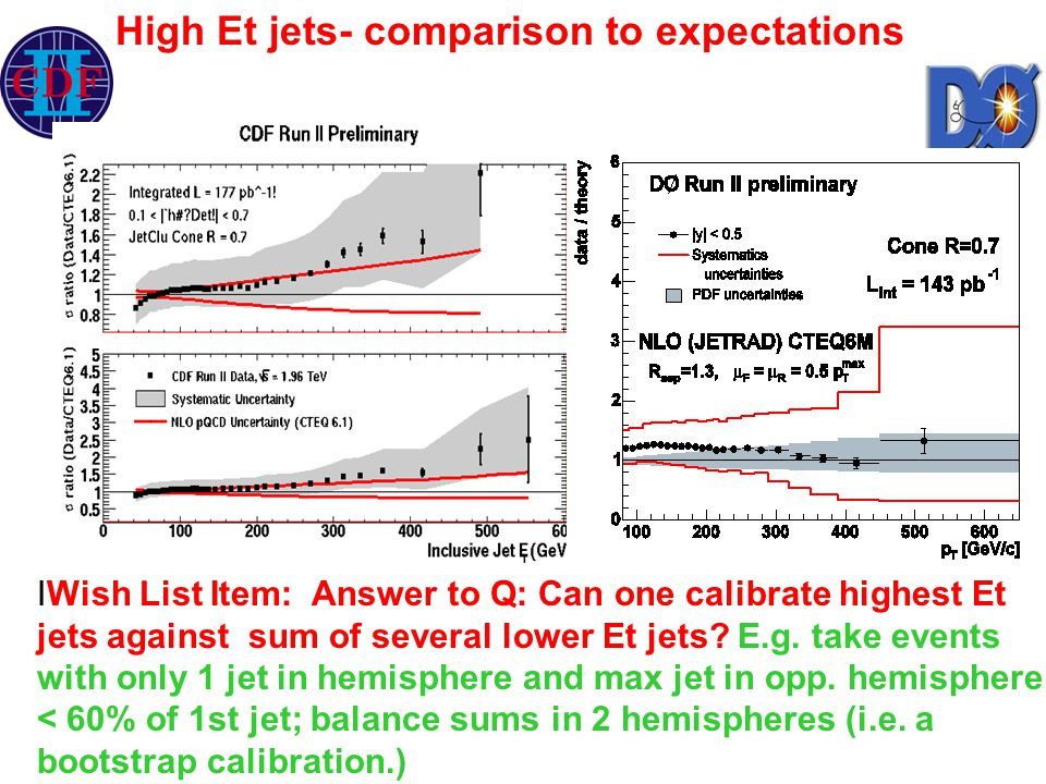 IWish List Item: Answer to Q: Can one calibrate highest Et jets against sum of several lower Et jets? E.g. take events with only 1 jet in hemisphere a