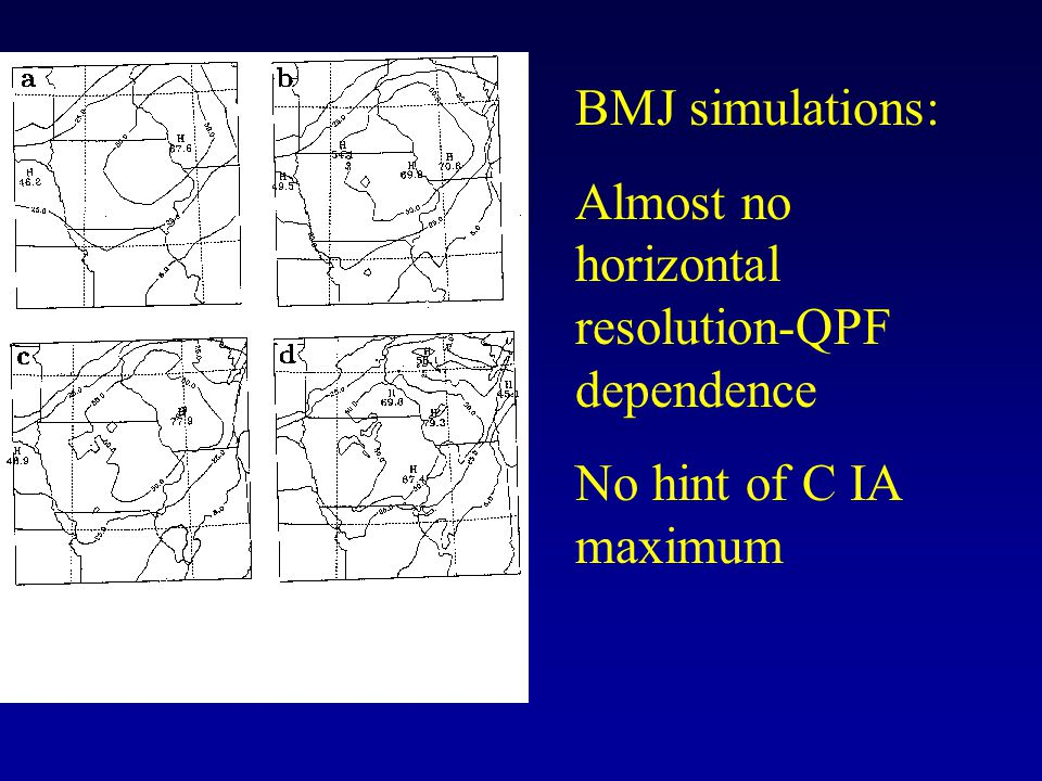 BMJ simulations: Almost no horizontal resolution-QPF dependence No hint of C IA maximum