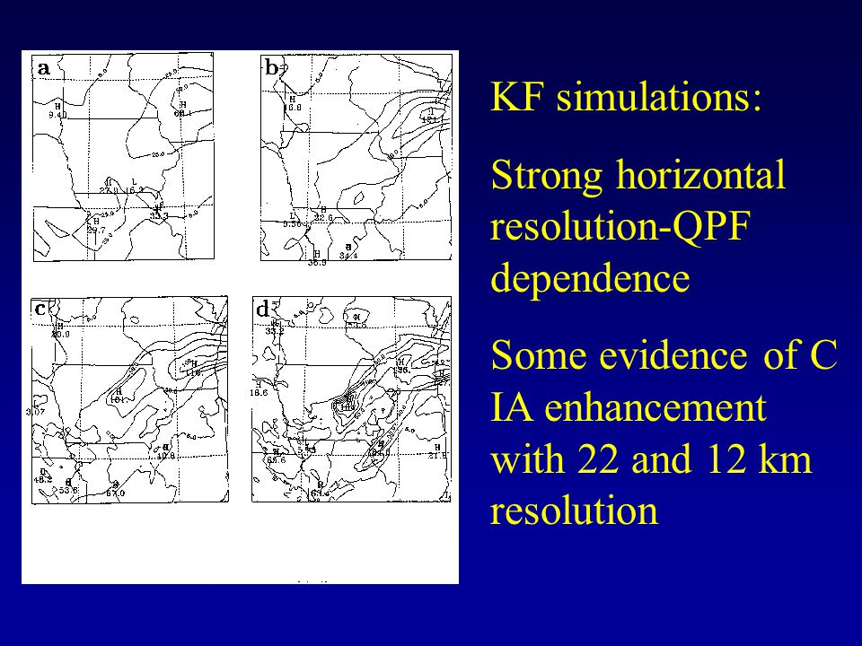 KF simulations: Strong horizontal resolution-QPF dependence Some evidence of C IA enhancement with 22 and 12 km resolution