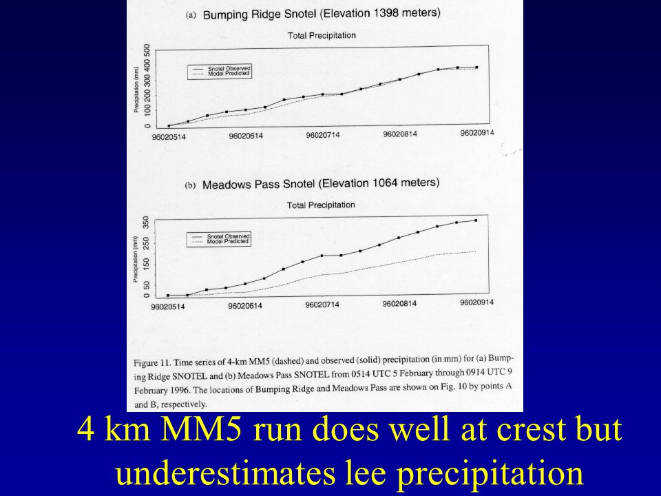 4 km MM5 run does well at crest but underestimates lee precipitation