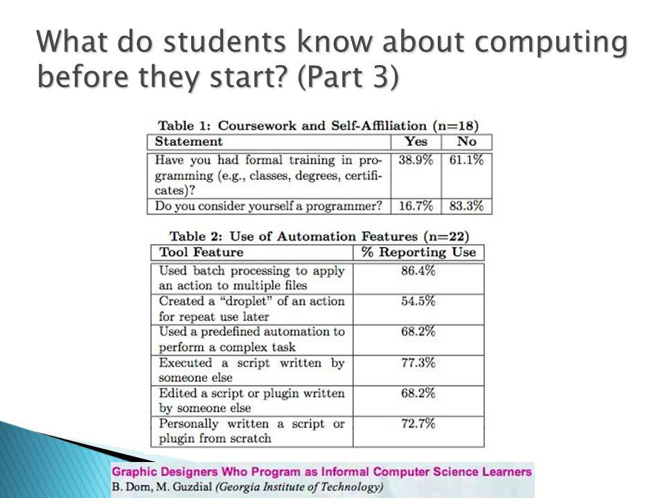 What do students know about computing before they start? (Part 3)