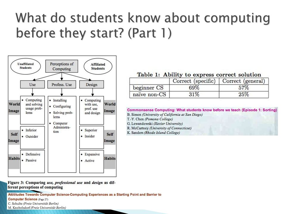 What do students know about computing before they start? (Part 1)