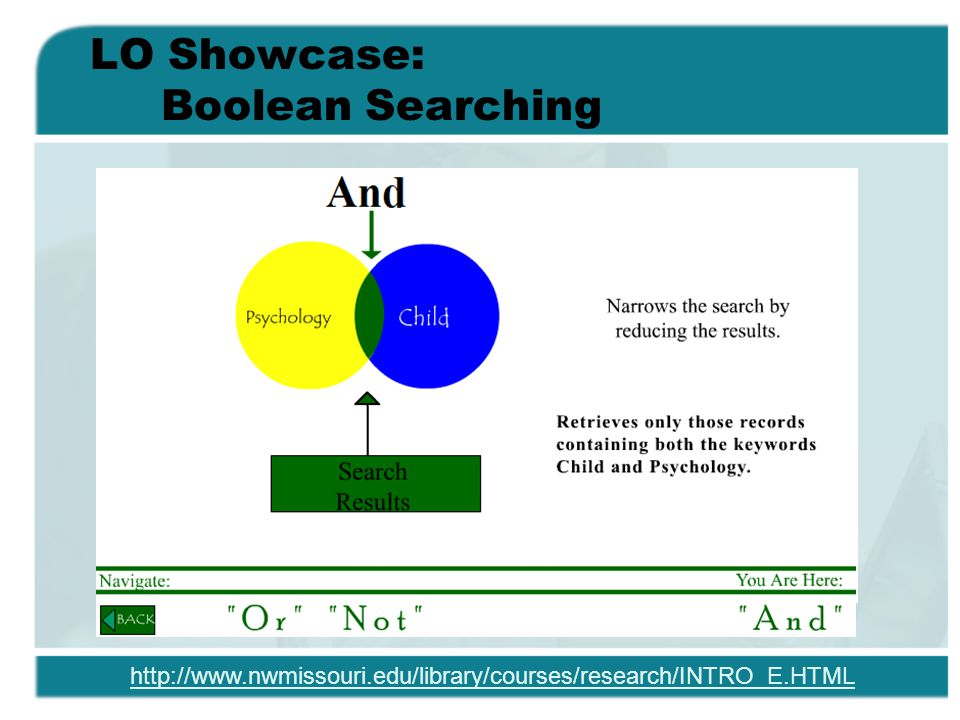 LO Showcase: Boolean Searching http://www.nwmissouri.edu/library/courses/research/INTRO_E.HTML