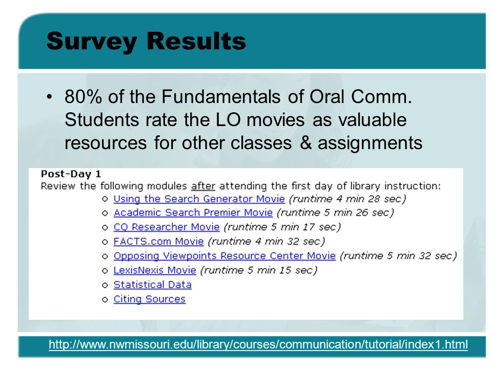 Survey Results 80% of the Fundamentals of Oral Comm.