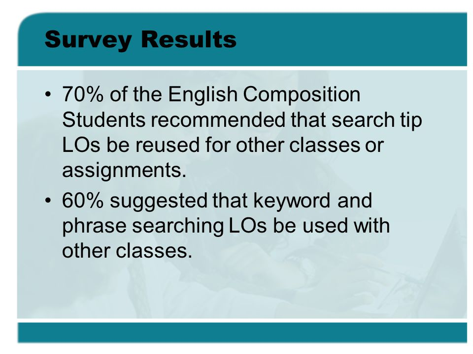 Survey Results 70% of the English Composition Students recommended that search tip LOs be reused for other classes or assignments.