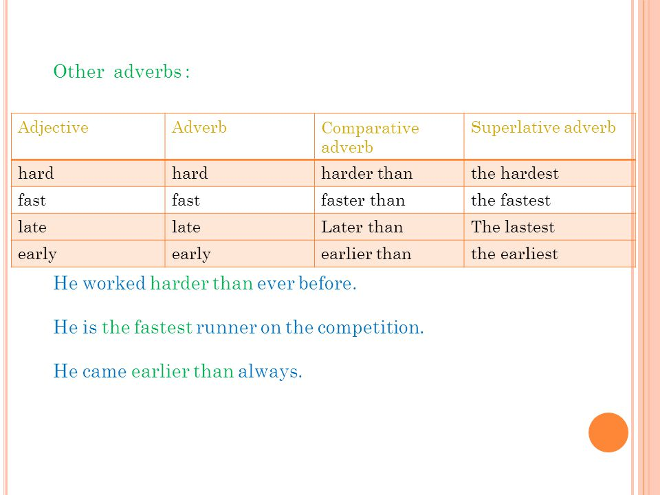 Superlative adverbComparative adverb AdverbAdjective the hardestharder thanhard the fastestfaster thanfast The lastestLater thanlate the earliestearlier thanearly Other adverbs : He worked harder than ever before.