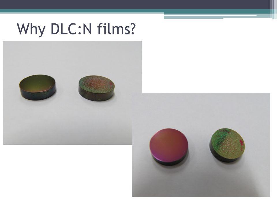 Why DLC:N films