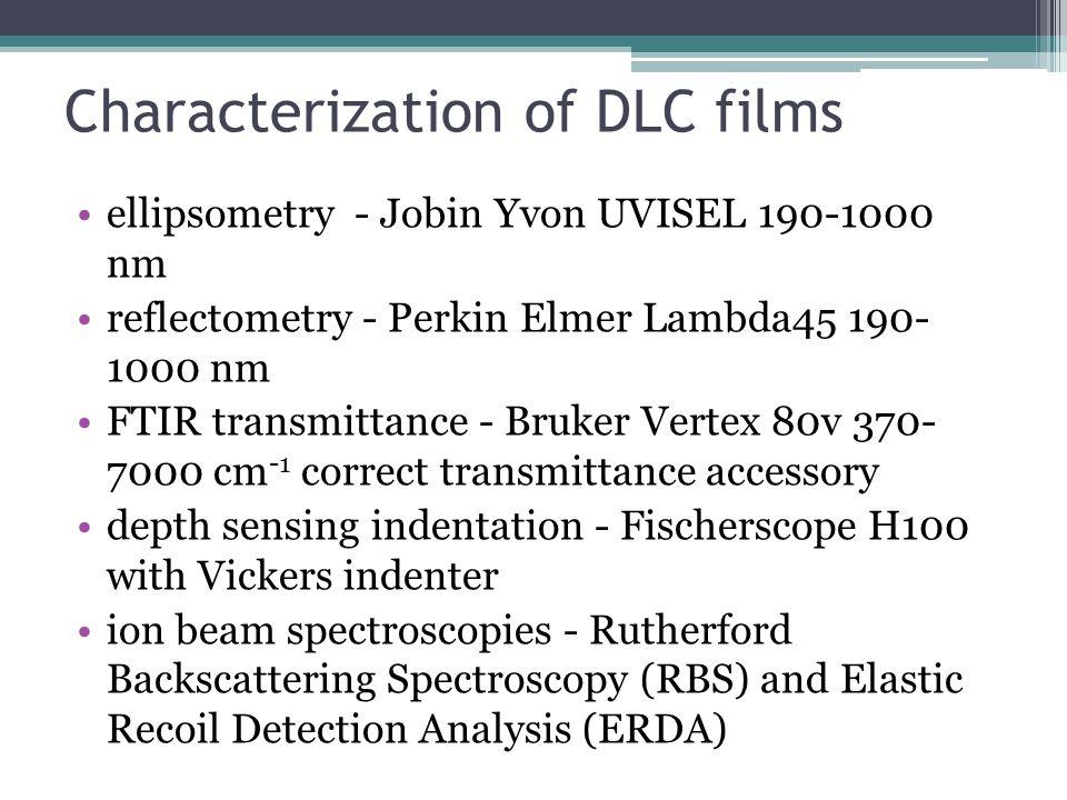 Characterization of DLC films ellipsometry - Jobin Yvon UVISEL 190-1000 nm reflectometry - Perkin Elmer Lambda45 190- 1000 nm FTIR transmittance - Bruker Vertex 80v 370- 7000 cm -1 correct transmittance accessory depth sensing indentation - Fischerscope H100 with Vickers indenter ion beam spectroscopies - Rutherford Backscattering Spectroscopy (RBS) and Elastic Recoil Detection Analysis (ERDA)