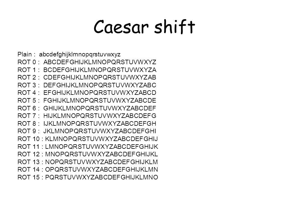 Caesar shift Plain : abcdefghijklmnopqrstuvwxyz ROT 0 : ABCDEFGHIJKLMNOPQRSTUVWXYZ ROT 1 : BCDEFGHIJKLMNOPQRSTUVWXYZA ROT 2 : CDEFGHIJKLMNOPQRSTUVWXYZAB ROT 3 : DEFGHIJKLMNOPQRSTUVWXYZABC ROT 4 : EFGHIJKLMNOPQRSTUVWXYZABCD ROT 5 : FGHIJKLMNOPQRSTUVWXYZABCDE ROT 6 : GHIJKLMNOPQRSTUVWXYZABCDEF ROT 7 : HIJKLMNOPQRSTUVWXYZABCDEFG ROT 8 : IJKLMNOPQRSTUVWXYZABCDEFGH ROT 9 : JKLMNOPQRSTUVWXYZABCDEFGHI ROT 10 : KLMNOPQRSTUVWXYZABCDEFGHIJ ROT 11 : LMNOPQRSTUVWXYZABCDEFGHIJK ROT 12 : MNOPQRSTUVWXYZABCDEFGHIJKL ROT 13 : NOPQRSTUVWXYZABCDEFGHIJKLM ROT 14 : OPQRSTUVWXYZABCDEFGHIJKLMN ROT 15 : PQRSTUVWXYZABCDEFGHIJKLMNO