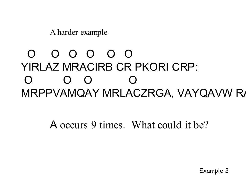 A harder example O O O O O O YIRLAZ MRACIRB CR PKORI CRP: O O O O MRPPVAMQAY MRLACZRGA, VAYQAVW RA A occurs 9 times.