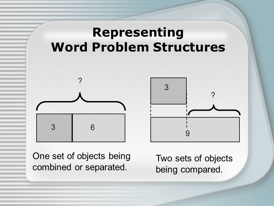 Representing Word Problem Structures 9 ? 3 3 6 ? One set of objects being combined or separated. Two sets of objects being compared.
