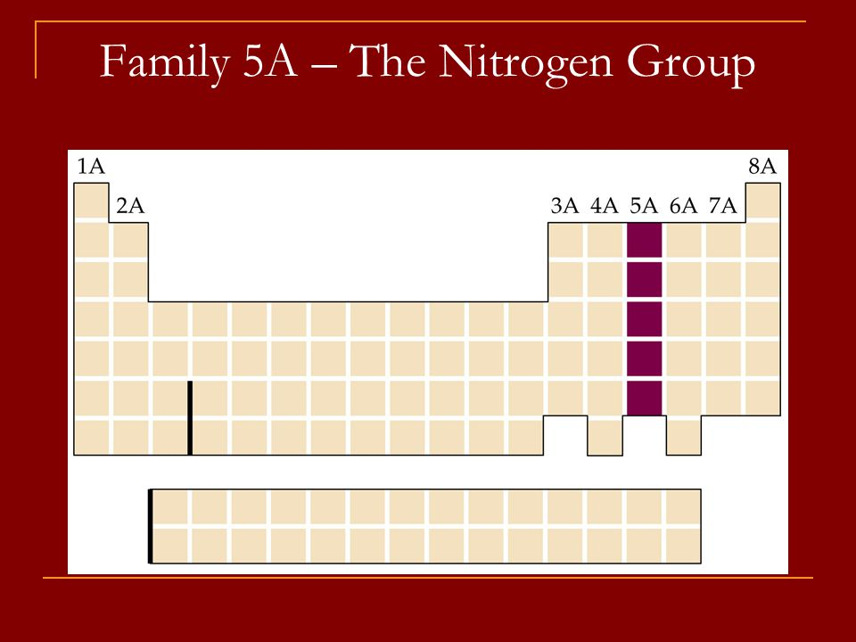 Family 5A – The Nitrogen Group
