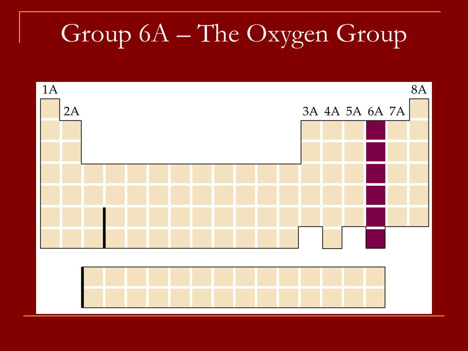 Group 6A – The Oxygen Group