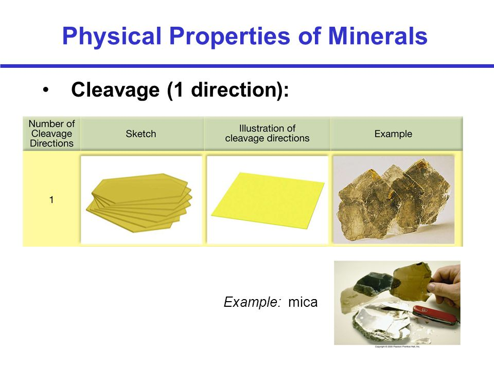 Physical Properties of Minerals Cleavage (1 direction): Example: mica