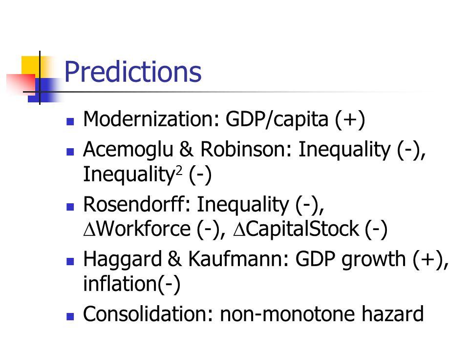 Predictions Modernization: GDP/capita (+) Acemoglu & Robinson: Inequality (-), Inequality 2 (-) Rosendorff: Inequality (-),  Workforce (-),  CapitalStock (-) Haggard & Kaufmann: GDP growth (+), inflation(-) Consolidation: non-monotone hazard