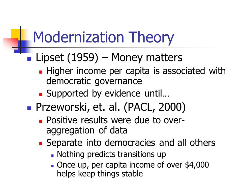 Modernization Theory Lipset (1959) – Money matters Higher income per capita is associated with democratic governance Supported by evidence until… Przeworski, et.