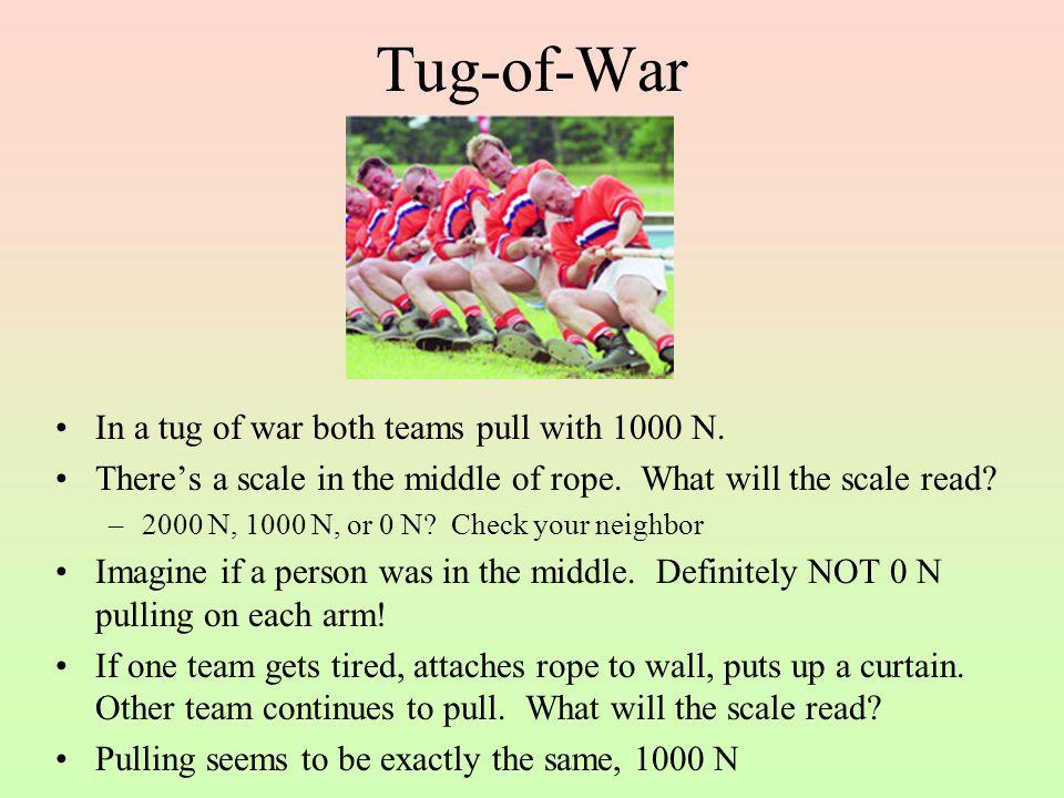 Tug-of-War Student volunteer Who's pulling harder.