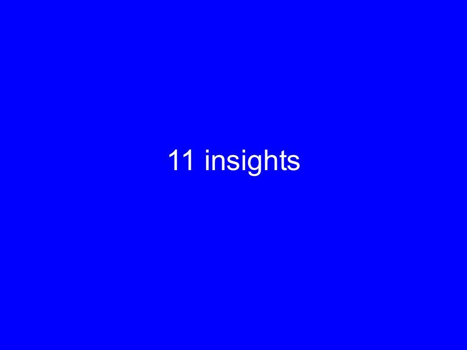 11 insights